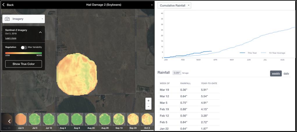 FarmLogs Imagery  & Rainfall-1
