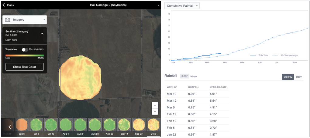 FarmLogs Imagery  & Rainfall-1