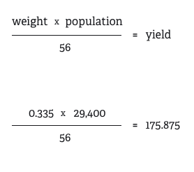corn-ear-weight