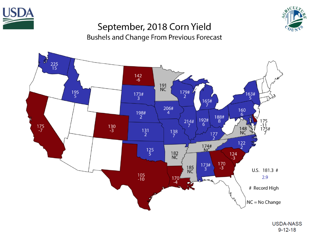 september-2018-corn-yield_source-usda