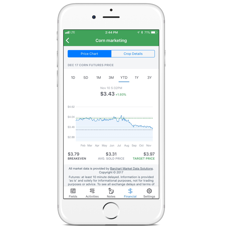 Crop Marketing tool in FarmLogs app